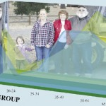 Hill's aging population grows with entire U.S.