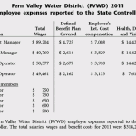 Fern Valley Water District (FVWD) 2011 employee expenses reported to the State Controller
