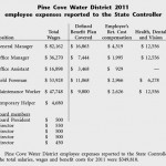 Pine Cove Water District 2011 employee expenses reported to the State Controller