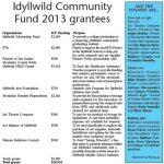 Idyllwild Community Fund 2013 grantees
