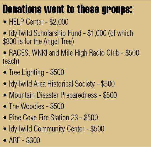 PCPOA-donations