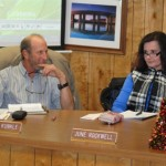 Water revenue falling at Idyllwild Water: New directors on board