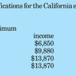 State says earned income tax credits available