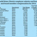 Idyllwild Water District 2014 salaries and compensation