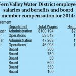 Fern Valley Water District 2014  salaries and compensation