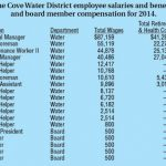 Pine Cove Water District 2014 salaries and compensation