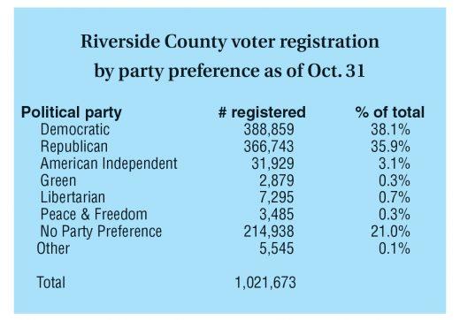 partyregistration