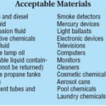 Dispose of those hazardous waste materials laying around your home