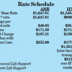 Ambulance fees for Hill residents