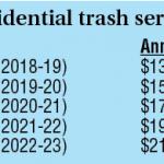 Trash service and trash-service fees increasing