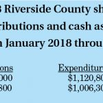 Sheriff's race is for millionaires