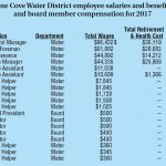 Pine Cove Water District 2017 salaries and compensation