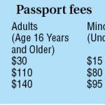 U.S. Postal Service to host passport fair