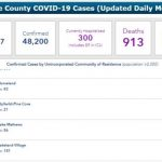 COVID-19 Local Update: 21 total cases, one COVID-19- related death